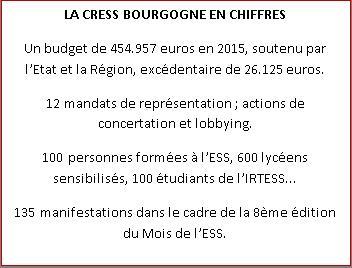 chiffres CRESS 2016